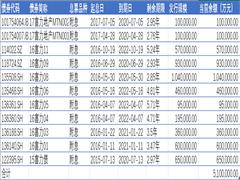 http://news.winshang.com/member/news/2017/7/25/201772518627373519_1.png