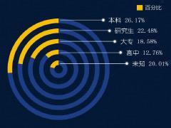2016广州商业战况:打造国际商贸中心 这四个困局有待突破