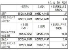 永辉超市上半年净利达10.55亿元 拓店、跨界举动频频