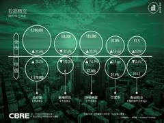 武汉上半年新增优质零售物业25万方 家庭消费成主线