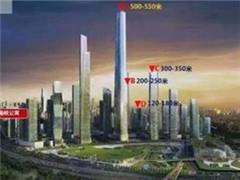 绿地90亿拿下江北核心区CBD地块 建南京550米第一高楼