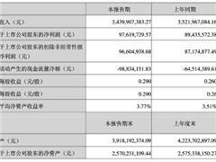 广百股份上半年净利润近亿元 新开一家广百百货、广百荟APP上线