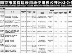南京挂8幅地:城南商住地竞自持 江宁梦工厂地45.1亿起拍