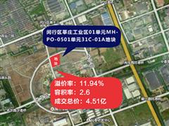 上海莘庄100%自持商业地块4.51亿拍出 楼板价1.1万