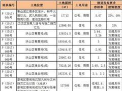 武汉土地市场9月挂牌9宗地 4宗商住地总起始价超33亿