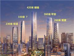 复星29.5亿拿下9宗地 济南CBD片区成世界500强竞技场