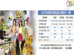 台中百货VIP预购会业绩:大远百、广三SOGO5天超4亿