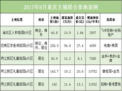 8月重庆主城卖地166.3亿 土地市场迎来拍卖新政策