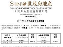 世茂房地产2017年合同签约额1007.7亿元 首次跨入千亿门槛