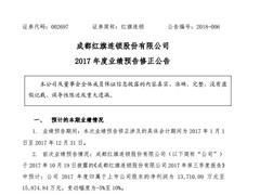 红旗连锁2017年预计净利为1.52-1.73亿元 同比增长5%-20%