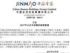 中国金茂2017年全年签约销售额692.99亿元 应占溢利80%