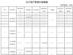 万科独董刘姝威:请证监会命钜盛华7个资管计划立即清盘