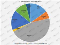 大数据看巫山未来商业发展空间