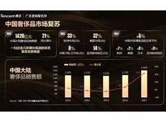 奢侈品消费洞察报告:大陆奢侈品市场达1420亿、千禧一代1年买8次奢侈品