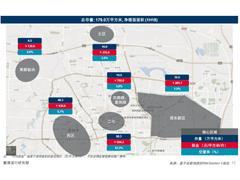 郑州各商圈四季度新增商业体曝光 总体量超51万�O!
