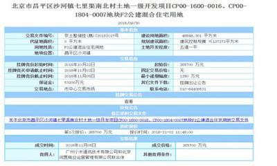 """小米联合华润26.57亿元拿地的背后:或为其进军地产界的""""信号"""""""