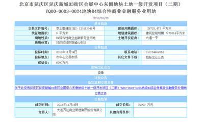 万达集团3.2亿元竞得北京延庆商业地块 预计打造万达广场项目
