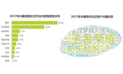 摩登天空和上海长风大悦城一起造节 运动方向能吸引年轻人们吗?
