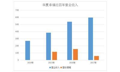 华夏幸福冬天自救:拿下中国铁物北京大厦、裁撤小镇集团等