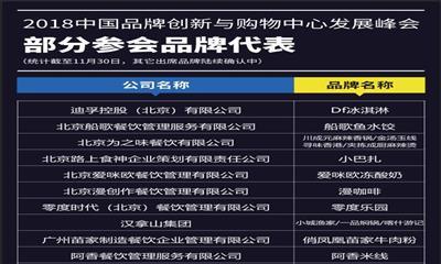 全媒体热搜��300+全业态品牌12月13日集结北京