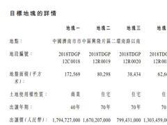 华润置地96.47亿元投得济南1幅商业用地、5幅住宅用地