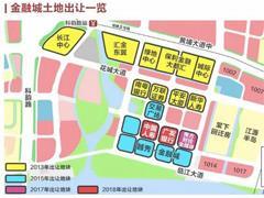 广州4宗地揽金54.6亿 人寿、广发分食金融城2宗地