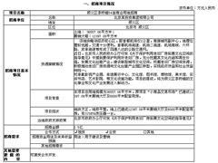 北京顺义李桥镇54亩商业用地欲引资2.5亿 项目可承载书店、影院等