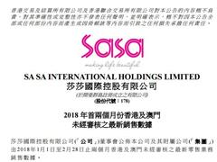 莎莎国际前2月港澳零售销售涨14.6% 同店销售涨11.1%