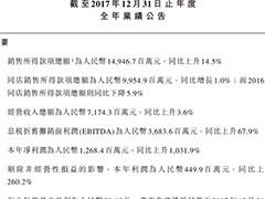 茂业商业2017年净利同比增长82.12% 未来加快轻资产布局