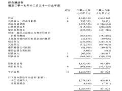 """金鹰2017经营利润20.56亿同比增长10.6% 全国新增4家""""全生活中心"""""""