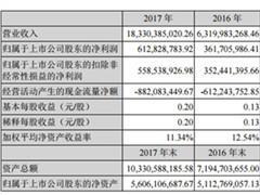 搜于特2017年营收、净利显著增长 服饰业绩下滑库存上升