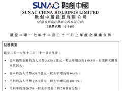 融创中国:对乐视相关公司投资计提约99.8亿减值拨备