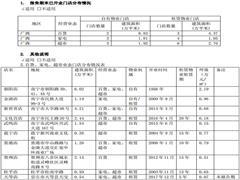 南宁百货2017年净利润177万元 南宁朝阳店坪效达2.19万元/�O