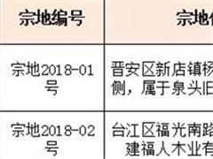 福州成功出让5幅热土 共揽金61.98亿 北江滨CBD将再添两座摩天大楼