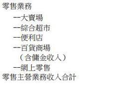 京客隆第1季度净利润约2570万元 关闭5家便利店