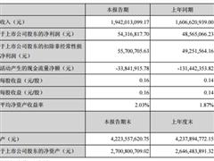 广百股份一季度营收近20亿 预计上半年净利润或涨20%