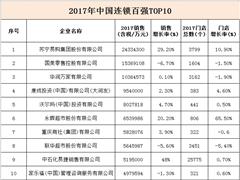 2017年连锁百强榜单出炉 重庆商社集团名列前十