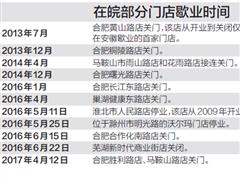 沃尔玛安徽首店关门后省内仅剩4家门店 成败受供应链影响