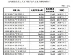 龙湖80亿发债计划突然中止 负债膨胀至1600亿元