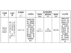 http://news.winshang.com/member/news/2018/5/23/20185231039219252566_1.jpg