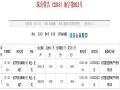 碧桂园逾1.09亿元贵州修文拿地 或建大型城市综合体