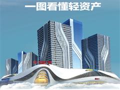 揭秘益田、星河等深圳民营房企的轻资产全国布局版图