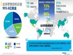 江森自控旗下泰科零售解决方案发布《先讯美资全球零售业损耗指数》报告
