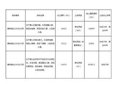 杭州萧山25.3亿挂牌3宗涉宅地 总建筑面积26.7万�O