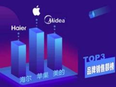 """苏宁易购18小时同比增长121%,数十品牌纷纷表白""""苏宁第一"""""""
