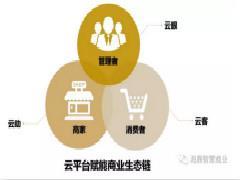 中南商业 l 存量时代,商业体需向精细化管理模式转型
