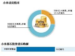小米最终估值约700亿美元 7家基石认购超5亿美元