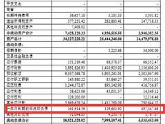 龙湖缩减2017公司债发行规模 从80亿降至50亿减幅37.5%