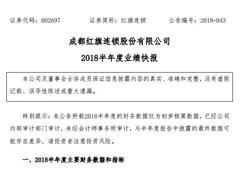 红旗连锁2018半年度业绩快报:营收36.1亿 净利润上涨57.11%至1.55亿