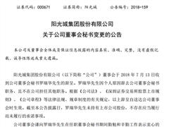 阳光城人事变动:董事会秘书罗瑞华、董事张志超同日离职